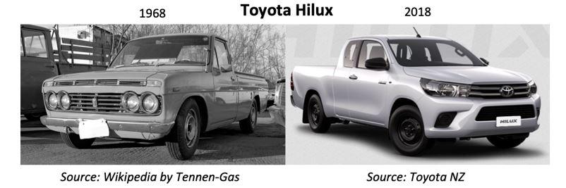 Toyota NZ