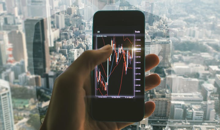 Stock Chart Analysis From a Mobile Phone